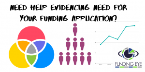 Graphs for fundraising